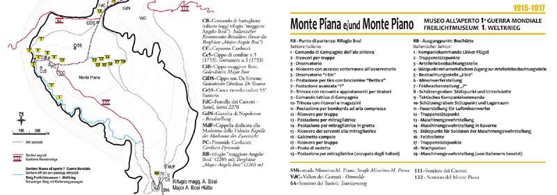 Monte Piana - Panorama 360 - Percorso storico settore italiano