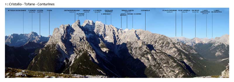 Monte Piana - Panorama 360 - 1: Cristallo - Tofane - Conturines