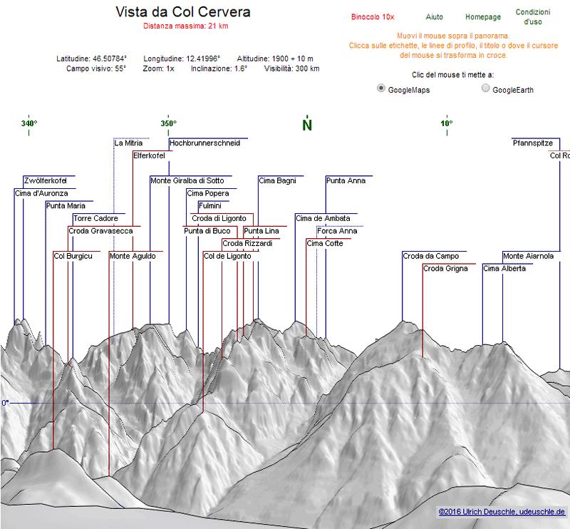 Generatore di panorami con oronimi: vista panoramica da Col Cervera verso il Popera