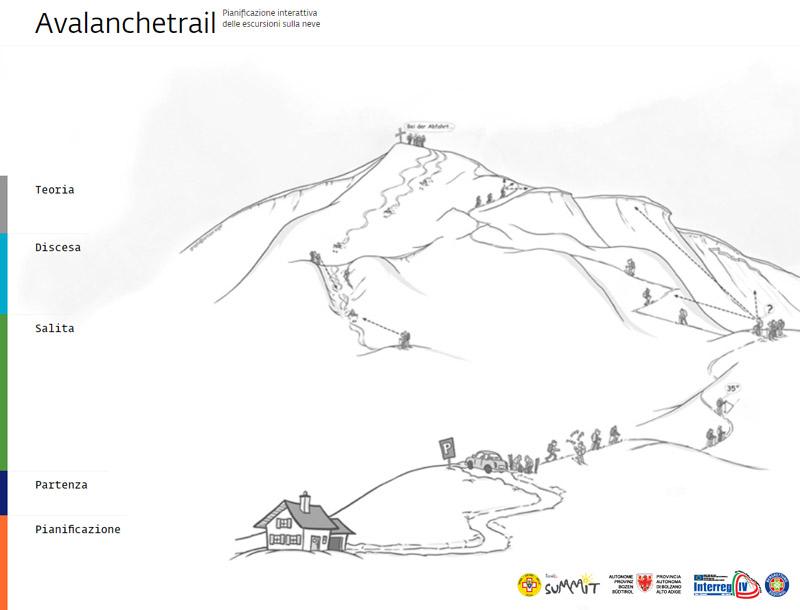 Avalanchetrail - Pianificazione interattiva delle escursioni sulla neve