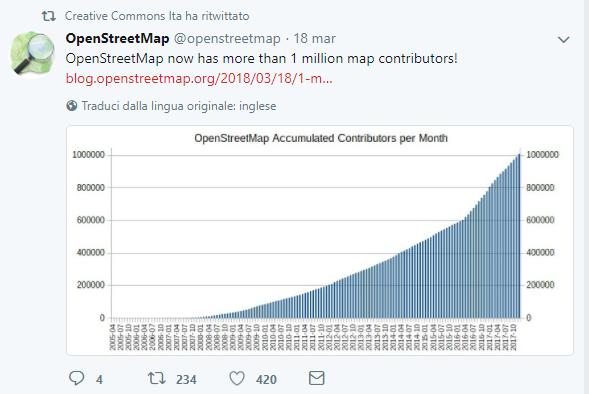 """raggiunto un milione di contributori """"veri"""" in OpenStreetMap"""