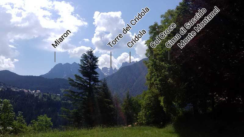 Foto scattata con Peak Finder in modalità fotocamera, con sovrapposizione del disegno panoramico