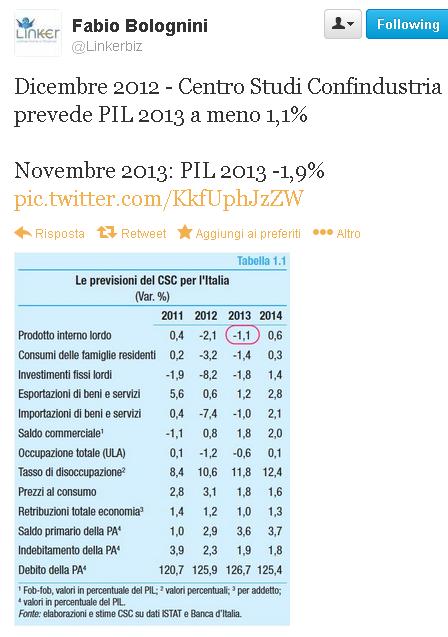 previsioni confindustria fine 2012 - acquisito nov 2013 PIL e altri indicatori