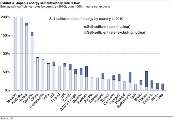 paesienergeticamenteautosufficienti