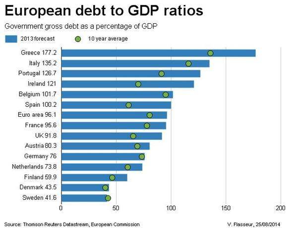 europeandebt