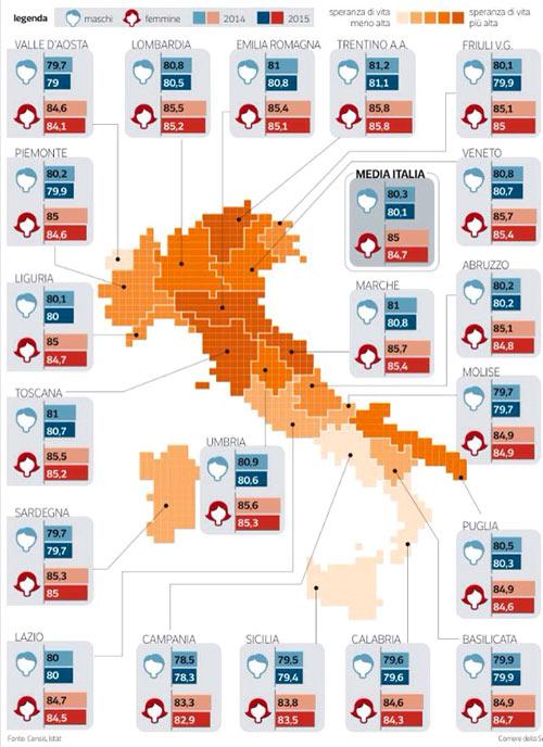 aspettativa di vita nelle regioni italiane 2014 - 2015